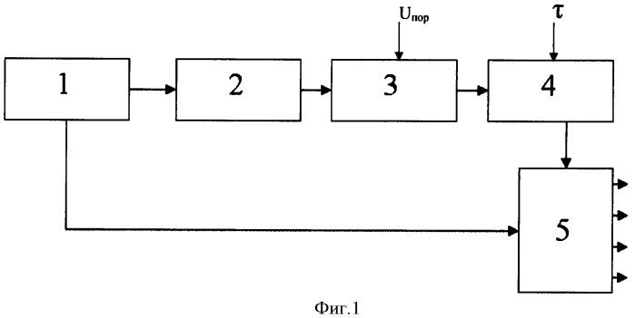 Способ регулирования мощности двигателя внутреннего сгорания