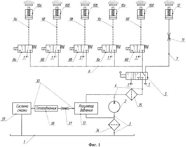 Система управления автоматической трансмиссией