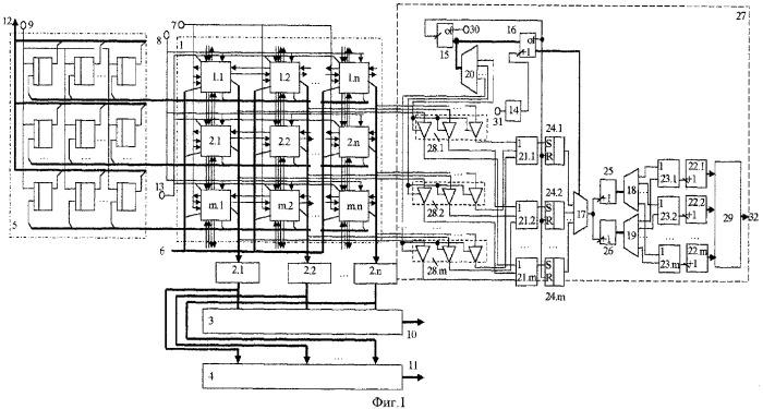 Устройство планирования размещения задач в системах с кольцевой организацией