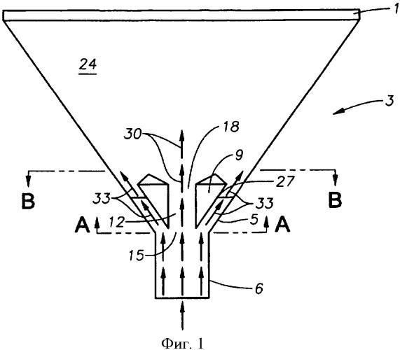 Днище полимеризационного реактора, распределяющее и направляющее часть потока подаваемой в реактор текучей среды под углом к его центральной оси