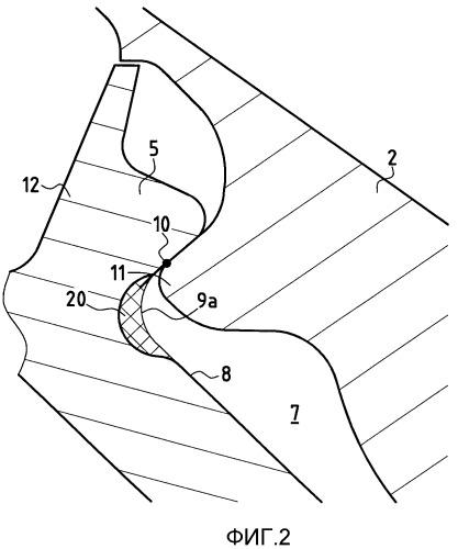 Способ улучшения способности удержания лопатки с креплением типа асимметричного молотка