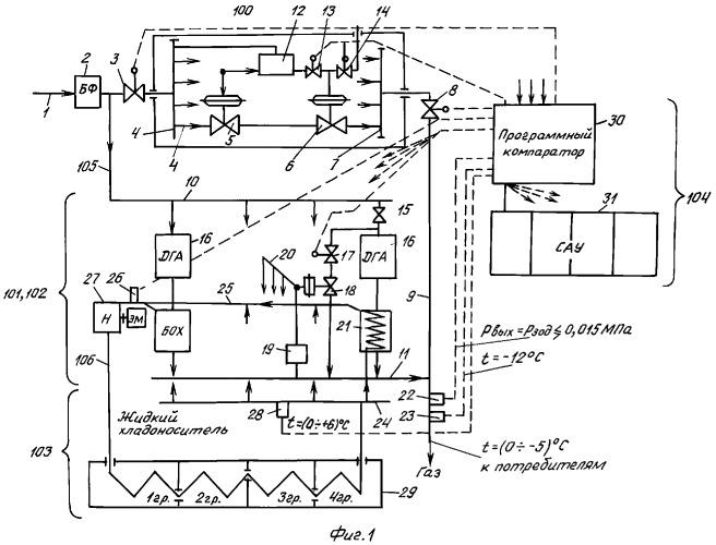 Способ устойчивого газоснабжения газораспределительной станцией с энергохолодильным комплексом, использующим для выработки электрической энергии и холода энергию избыточного давления природного газа и система для реализации способа
