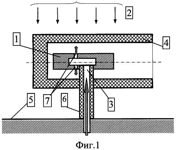 Способ и устройство для инициации свч-разряда и генерации высокотемпературной струи плазмы