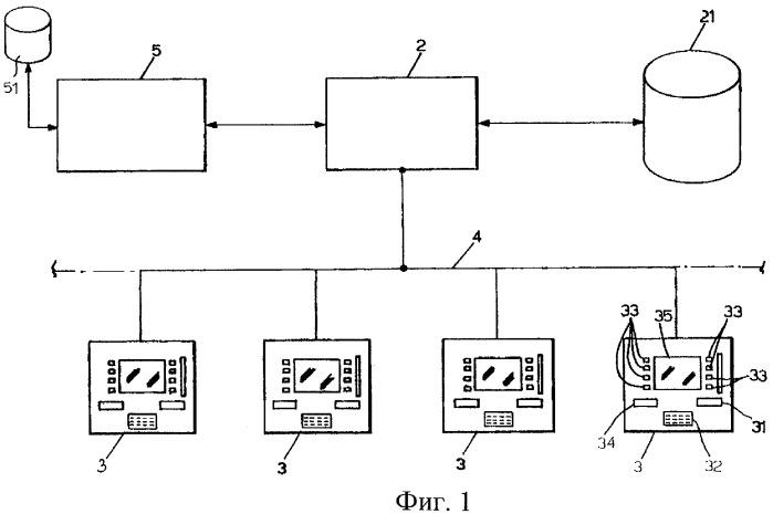 Электронная система и способ выполнения банковских транзакций
