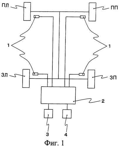 Устройство и способ для сигнализации об отклонении давления воздуха в шине от нормы