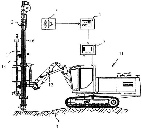 Способ и устройство для обнаружения ударного ослабления резьбовых соединений