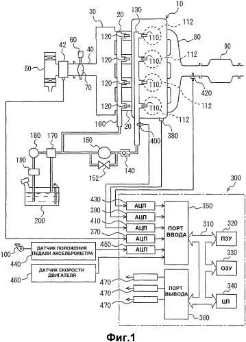 Устройство управления для двигателя внутреннего сгорания