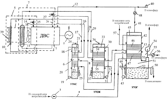 Установка автономного теплоэлектроснабжения
