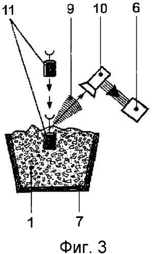 Способ анализа расплавленного материала, устройство и погружной датчик