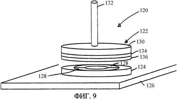 Регулирование электромеханического поведения структур в устройстве микроэлектромеханических систем