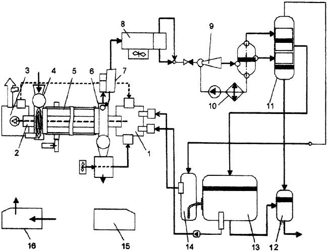 Установка термической переработки нефтезагрязненных грунтов