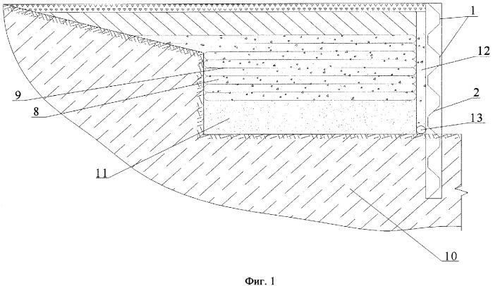 Защитная стена из шпунтовых панелей