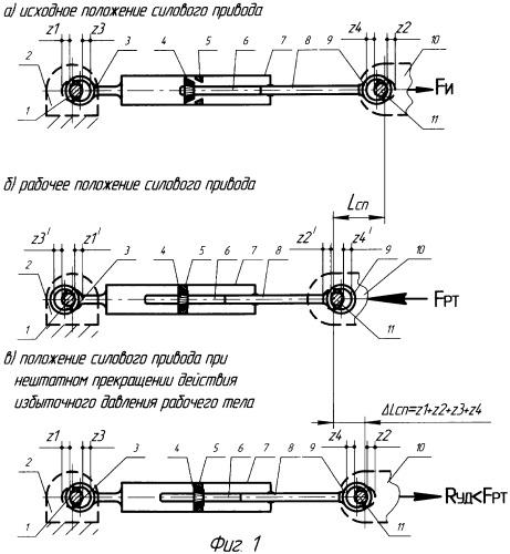 Способ действия фиксирующего механизма силового привода