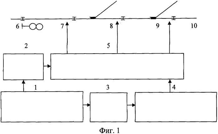 Способ передачи информации на подвижной состав и устройство для его осуществления