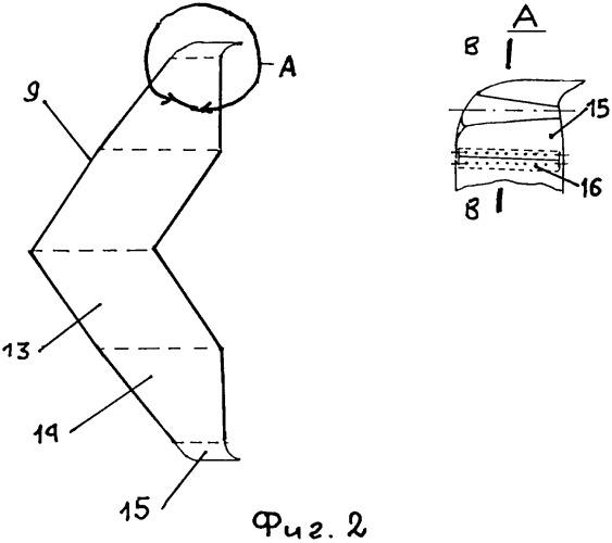 интегральной схемы