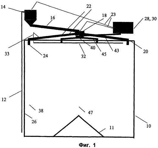 Способ наполнения хранилищ большого объема псевдоожижаемым материалом и устройство для его осуществления