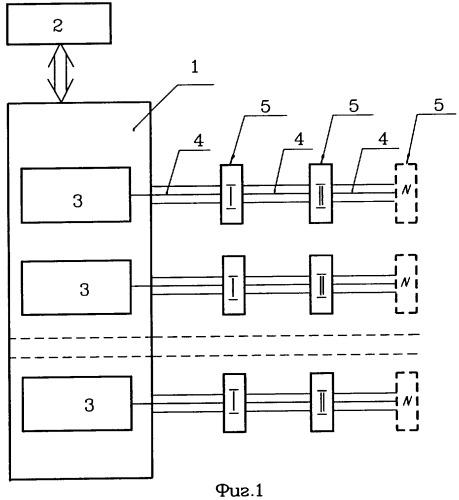 Оптоволоконное устройство регистрации линейных перемещений