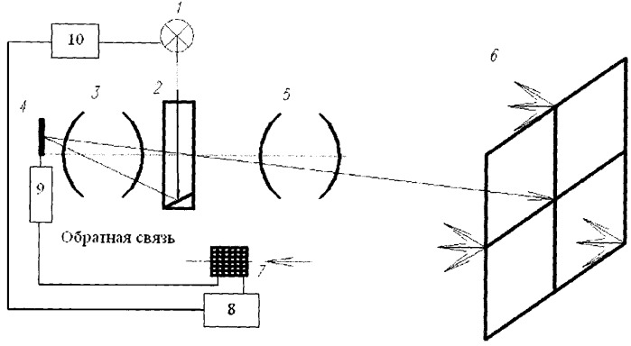 Электронные схемы с обратными связями