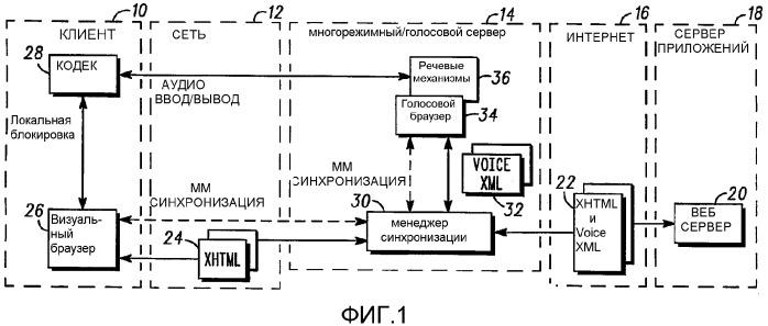 Блок разрешения диалога голосового браузера для системы связи