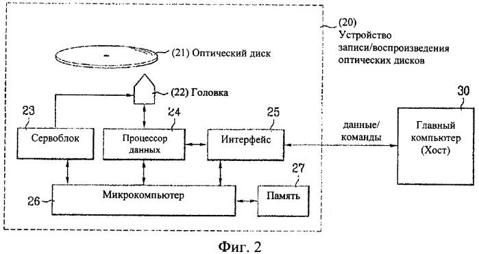 Неперезаписываемый оптический диск, способ и устройство для записи управляющей информации на неперезаписываемый оптический диск