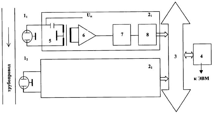 Устройство контроля герметичности оболочек твэлов