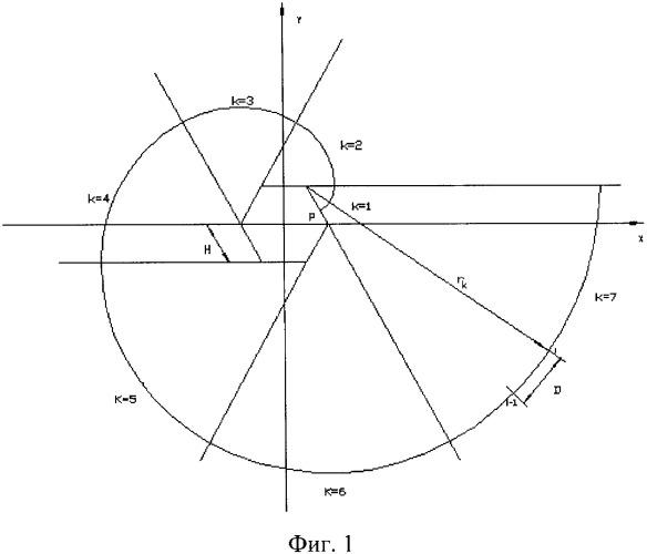 Способ размещения элементов в фазированной антенной решетке (фар)