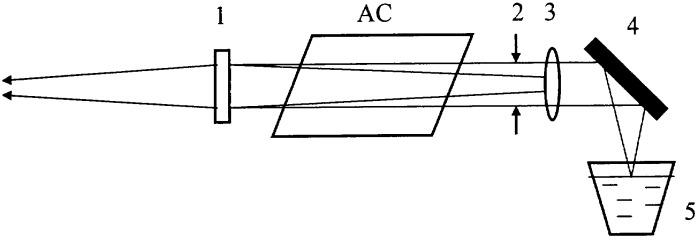 Эксимерный лазер с субпикосекундным импульсом излучения