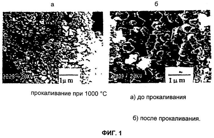 Катализатор, основанный на перовските, способ его изготовления и применения для целей конверсии метана в этилен