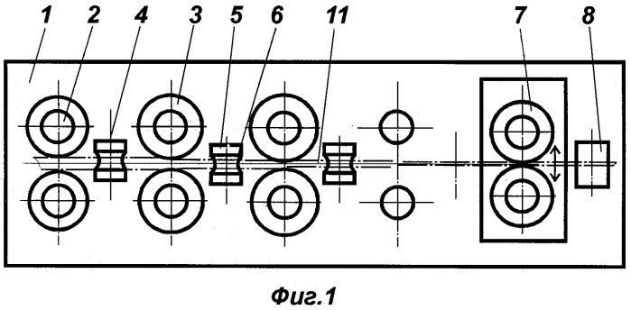 Устройство для производства плющеной ленты