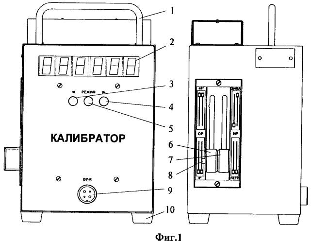 Устройство для настройки средств теплового контроля ходовых частей подвижного состава