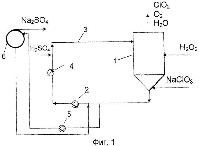 Способ и устройство для производства диоксида хлора