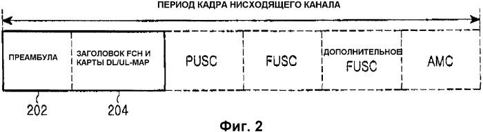 Способ обнаружения начального режима работы в системе беспроводной связи, использующей схему множественного доступа с ортогональным частотным разделением каналов (ofdma)