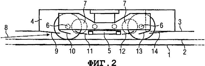 Рельсовое транспортное средство для эксплуатации на рельсовых системах с верхним строением пути из щебня