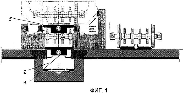 Способ и устройство для смены колесных пар на рельсовых транспортных средствах посредством передвижного устройства