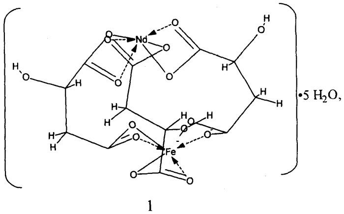 Способ получения гетерометаллического малата fe (iii) и nd (iii)
