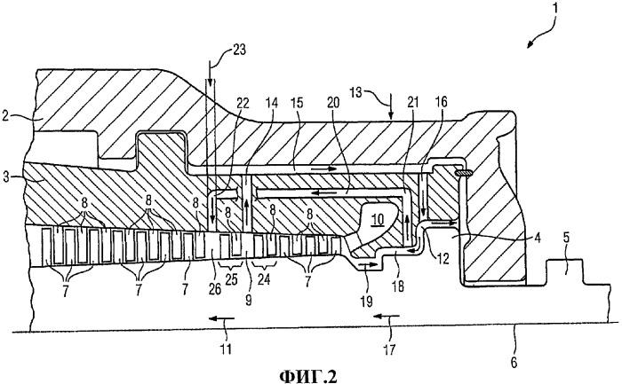 Паровая турбина и способ работы паровой турбины