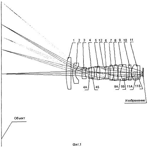 Широкоугольный объектив с большим относительным отверстием