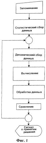 Способ определения возможности повторного использования или признания негодной огнеупорной плиты шиберного затвора и устройство для его осуществления
