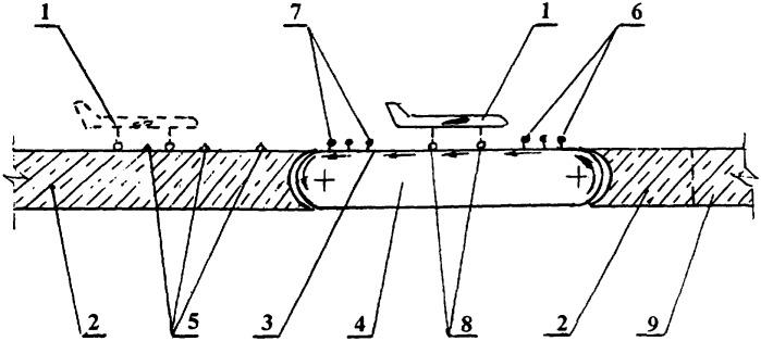 Способ посадки летательного аппарата