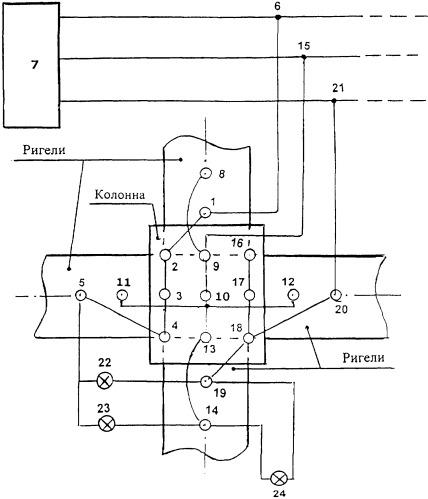 электропрогрева