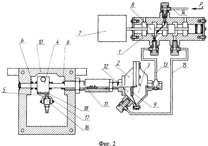 Система автоматического регулирования подачи топлива в топливном насосе при использовании альтернативного топлива