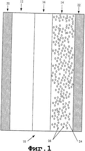 Дисперсия металлического лития в электродах