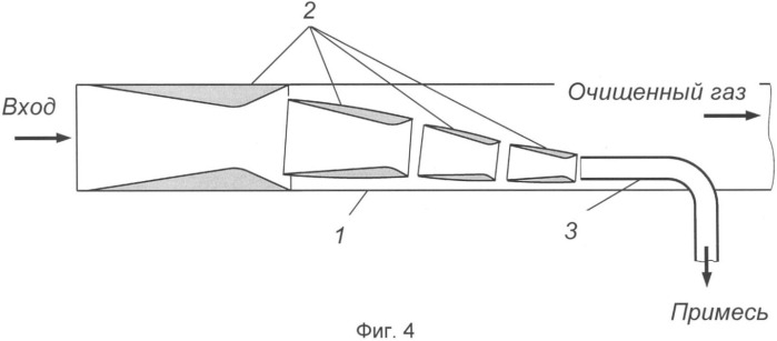 Способ осуществления прямоточной сепарации газовых потоков от твердых и жидких примесей