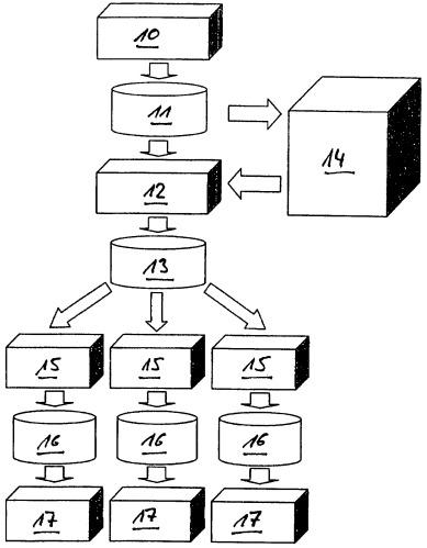 Способ и устройство для фрезерования поверхностей произвольной формы