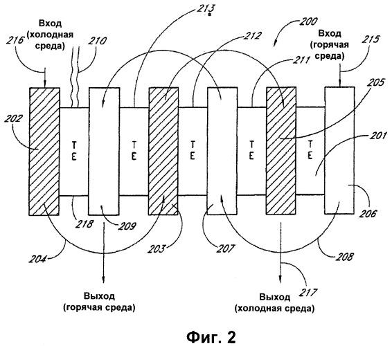 Компактные высокоэффективные термоэлектрические системы