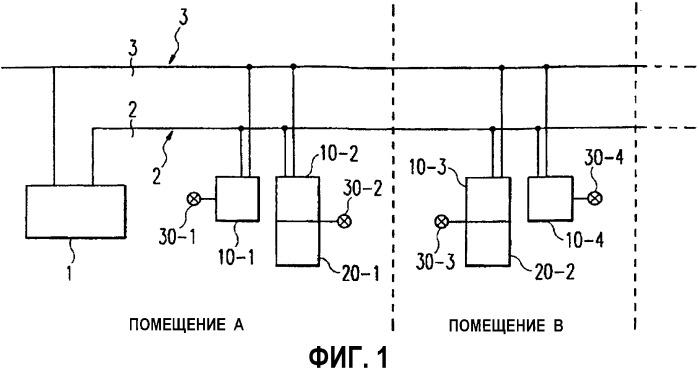 Система управления для нескольких расположенных распределенно приборов управления лампами, а также способ для инициализации подобной системы управления