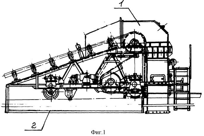 Перегрузочная тележка конвейера производство шнековый транспортер