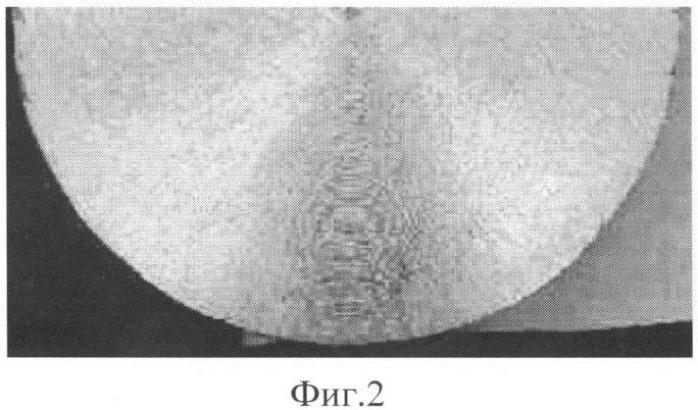 Флюс для защитного покрытия расплава латуни