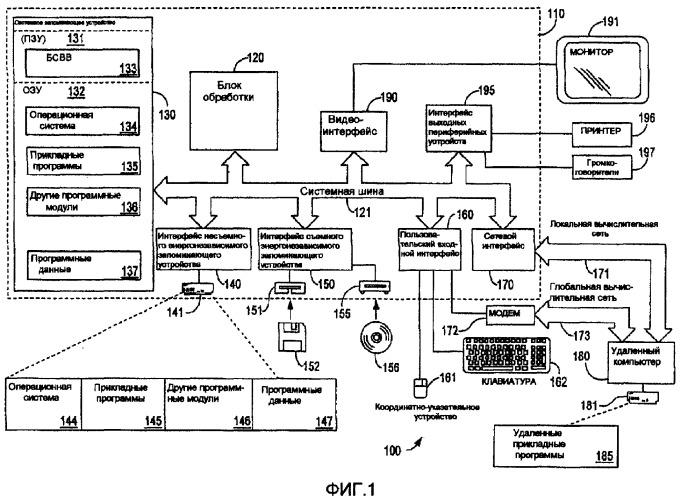 Схема обновления соединений с