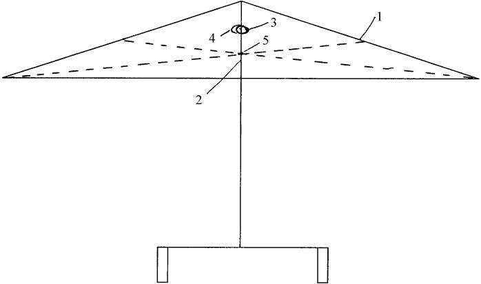 Схема управления штангой